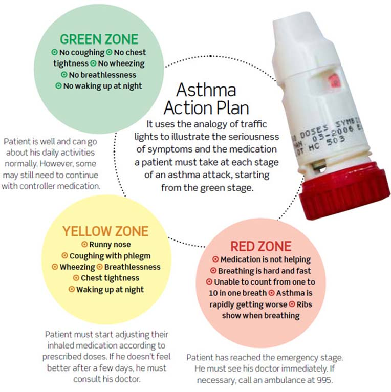 /sites/hexassets/Assets/asthma/asthma-could-your-childhood-asthma-recur.jpg