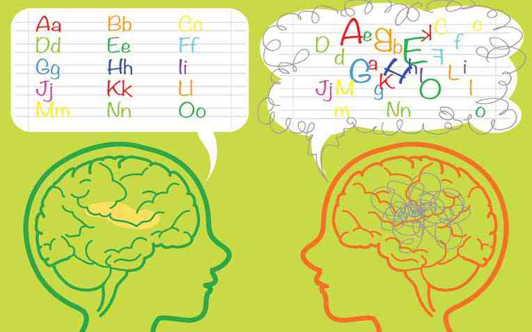 ​4 Learning Disabilities in Children: Dyslexia, Dyscalculia, and More