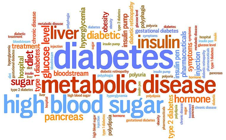 ​​​Diabetes: What Is It?