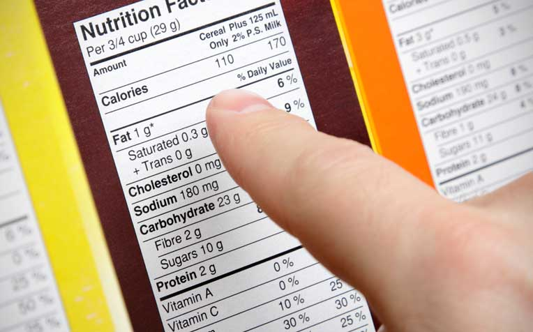 ​Eating Right: Healthy Plate and Understanding Food Labels​
