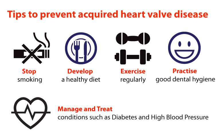 ​Acquired Heart Valve Disease: Treatments and Prevention