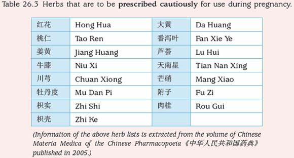Traditional chinese medicine and pregnancy herbs